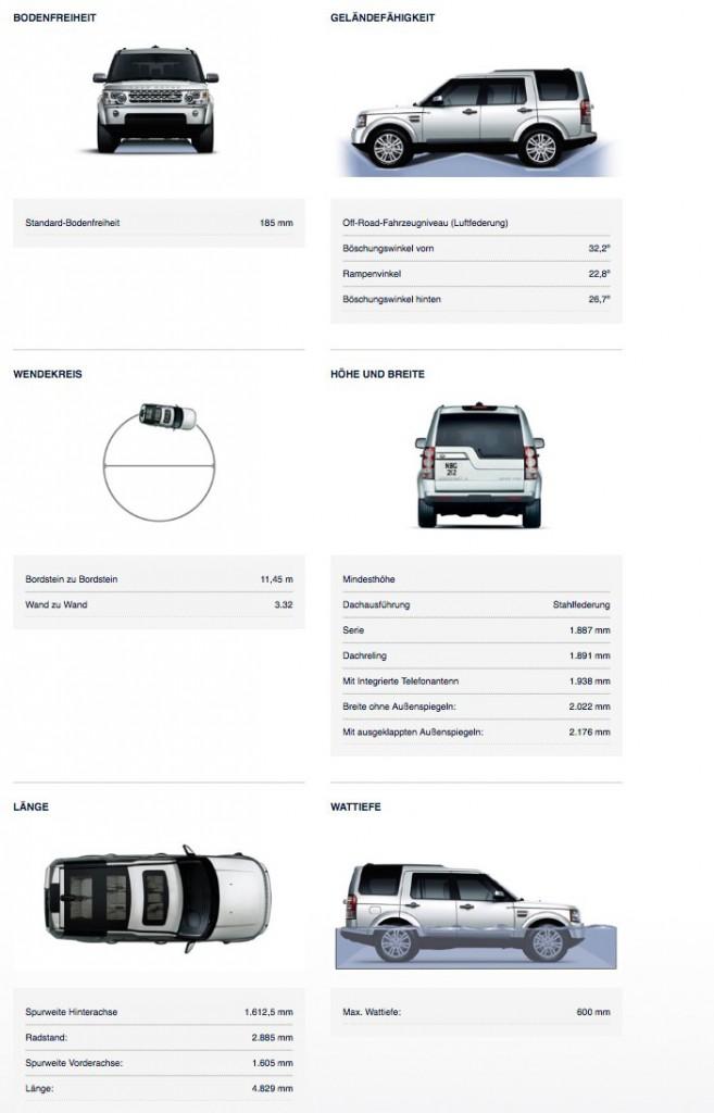 Range Rover Discovery technische Daten