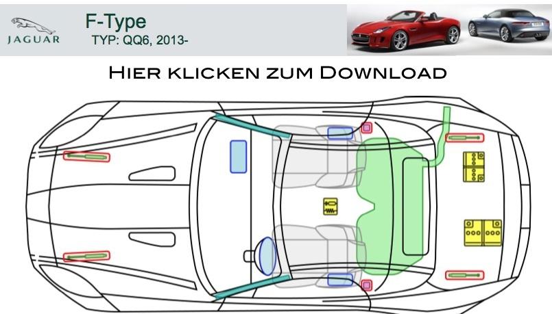 Jaguar F Type Rettungsdatenblatt