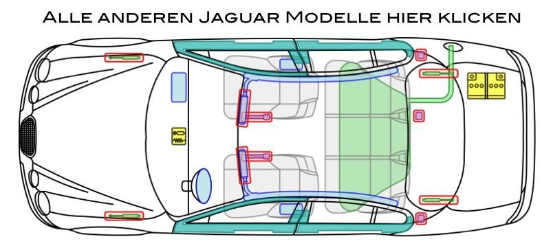 Jaguar Rettungsdatenblatt alle Modelle