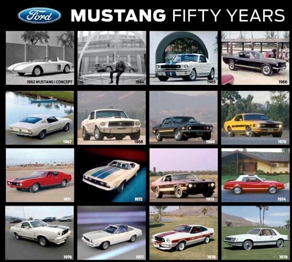 Mustang 50 Jahre Meilensteine
