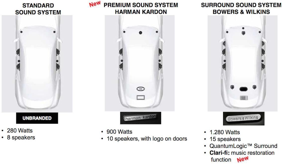Maserati Ghibli 2016 Sound System