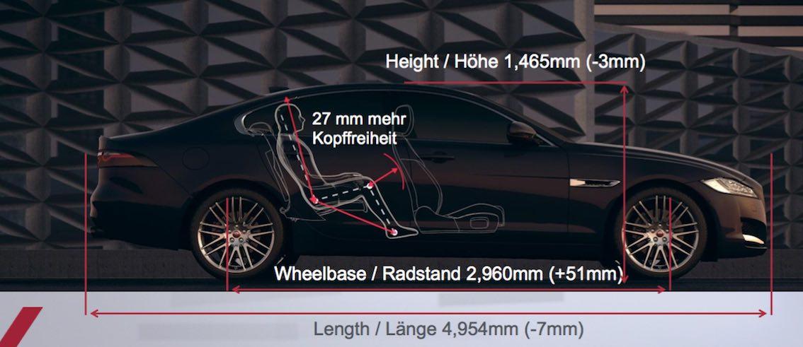 Jaguar XF 2016 Maße