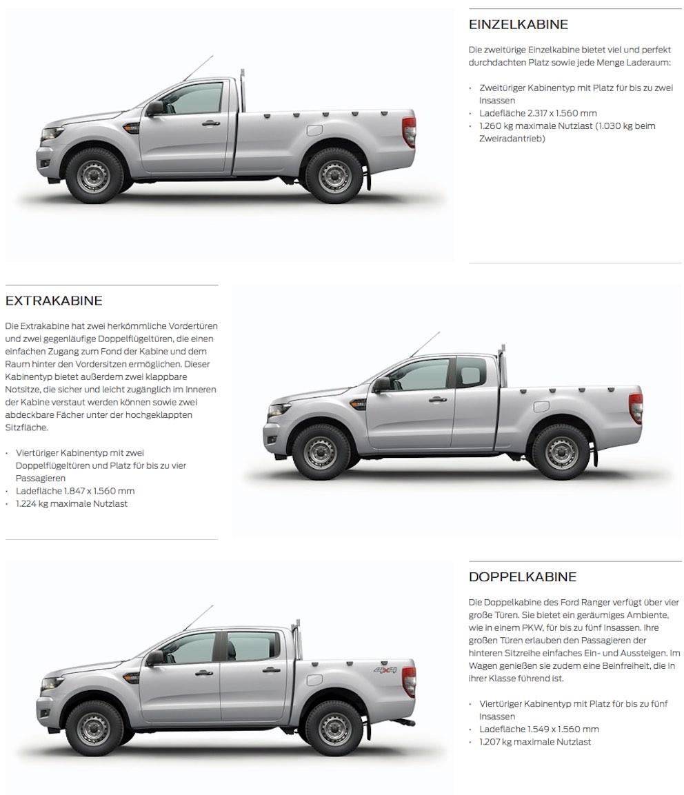Ford-Ranger-2016-Einzelkabine-Extrakabine-Doppelkabine
