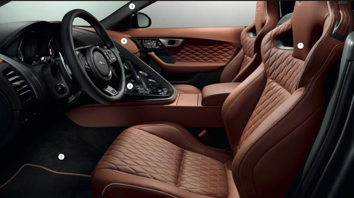 Jaguar F-Type SVR Innenausstattung Rauten Muster
