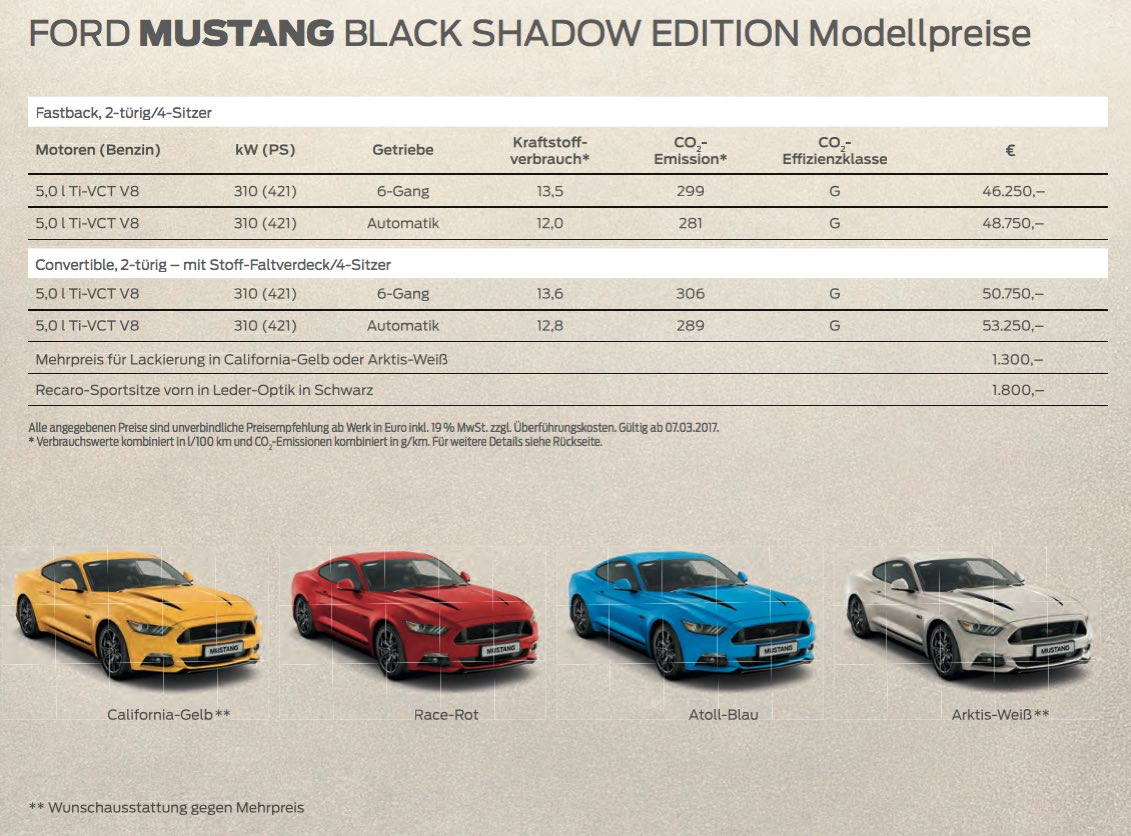Preise Ford Mustang Black Shadow Edition Modellpreise