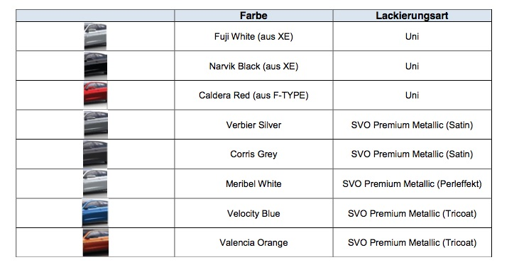 Farben Jaguar XE SV Project 8