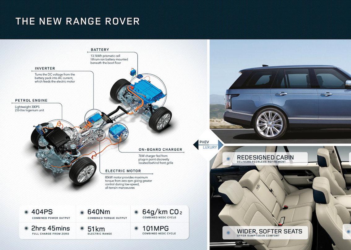 Range Rover Hybrid Funktion