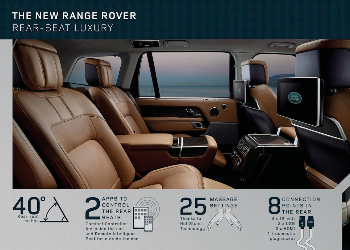 Range Rover hybrid Innenausstattung