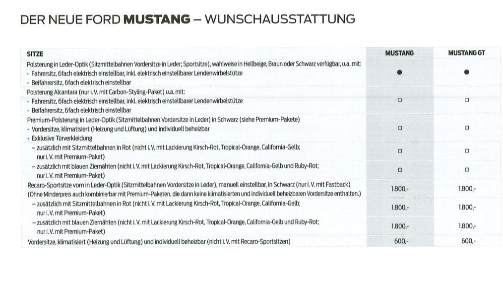 Ford Mustang 2018 Preisliste Teil 5