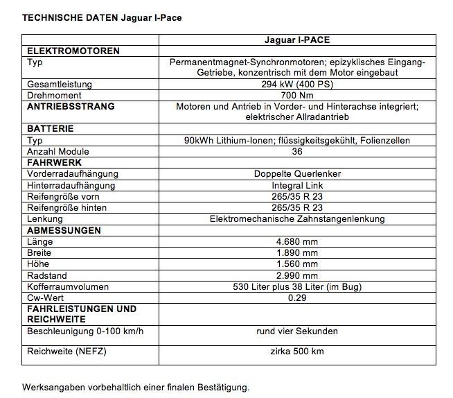 Jaguar I-Pace technische Daten