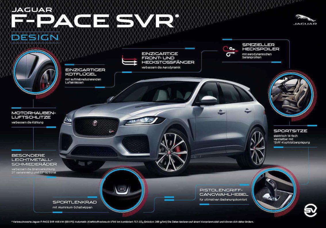 Jaguar F-Pace SVR Design