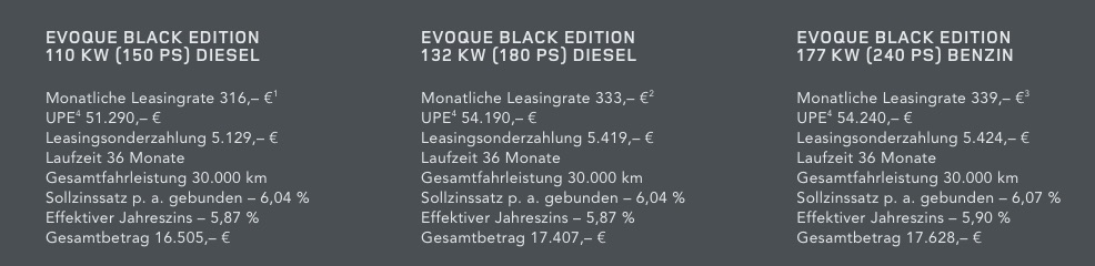 Range Rover Black Edition Leasing Rate