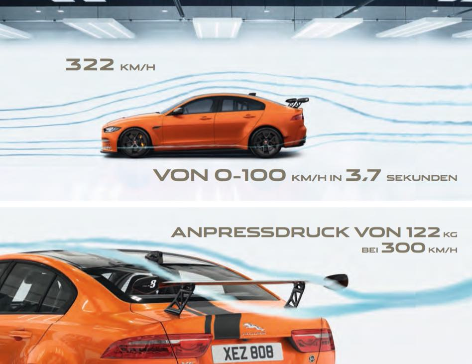 Jaguar XE Project 8 Daten