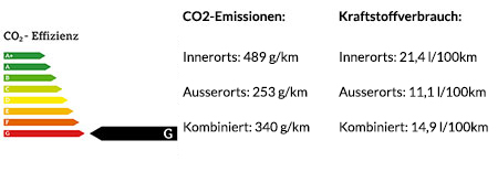 nota-emissioni-NEDC-DE-812-superfast