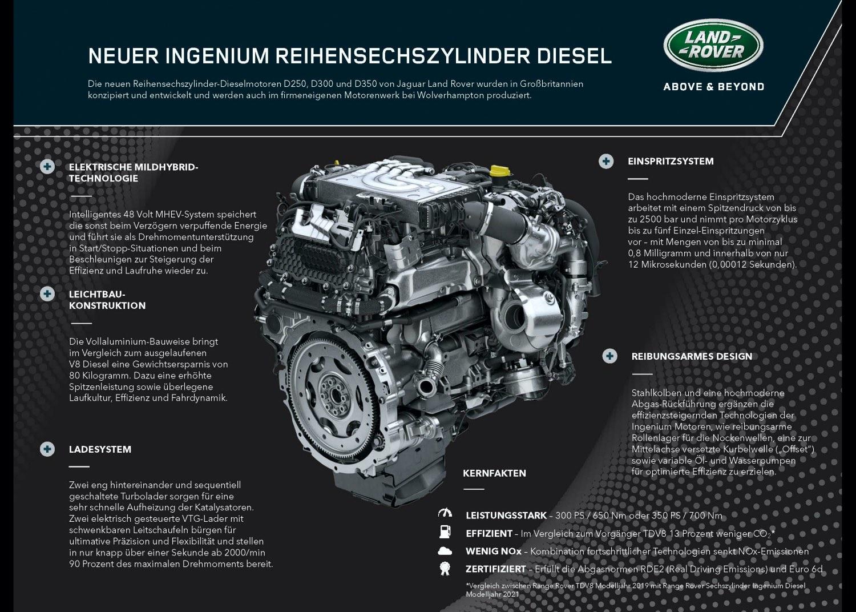 Neue Reihensechszylinder Range Rover 2020